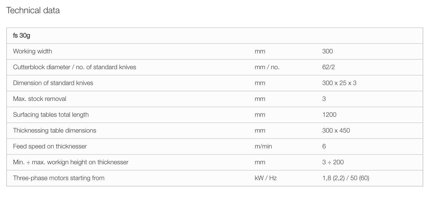 technical data for minimax fs 30g